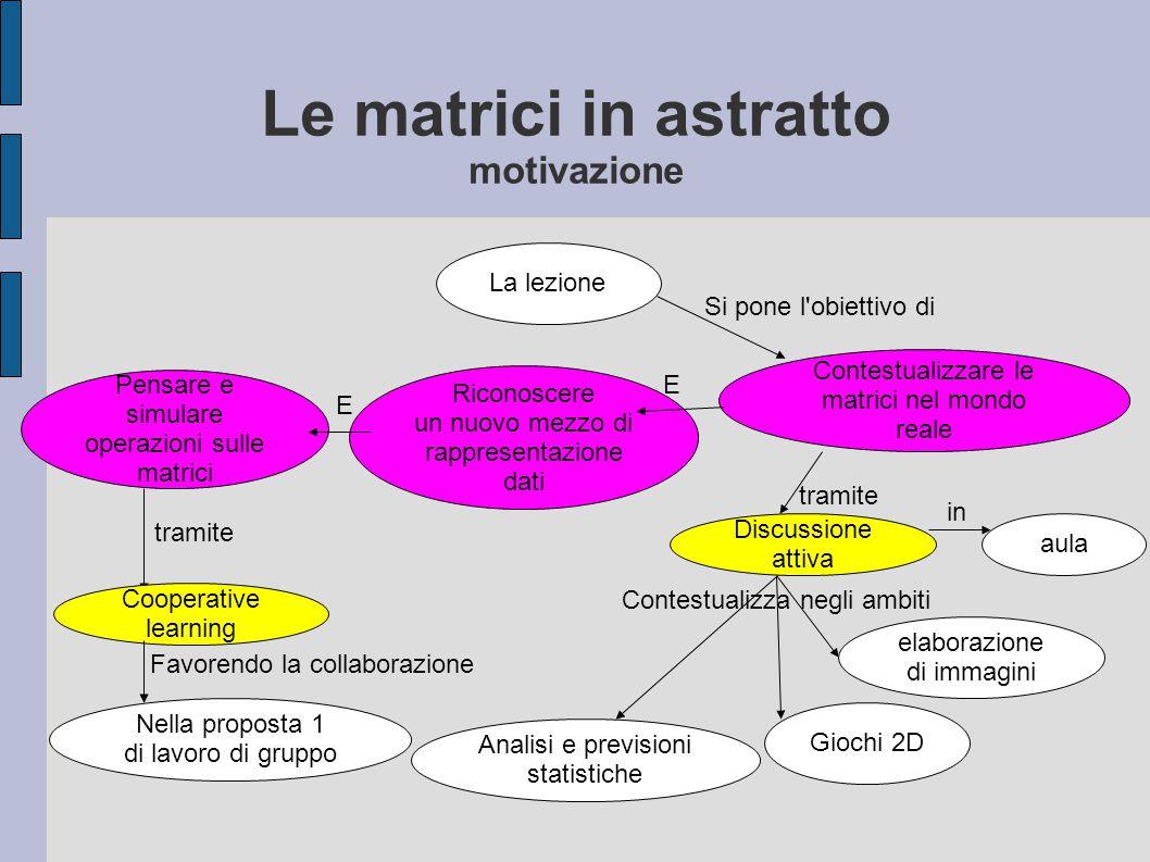 Le matrici in astratto motivazione La lezione Contestualizzare le matrici nel mondo reale Si pone l'obiettivo di Discussione attiva tramite aula in Co