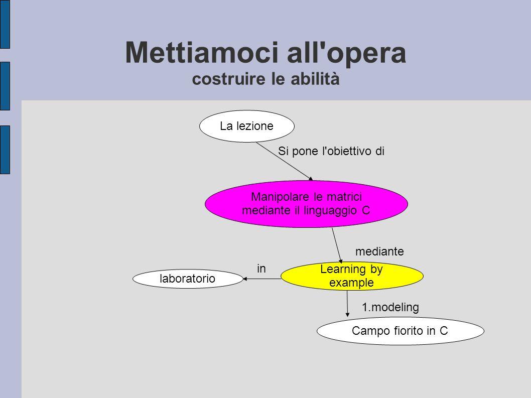 Mettiamoci all'opera costruire le abilità La lezione Si pone l'obiettivo di Manipolare le matrici mediante il linguaggio C Learning by example 1.model