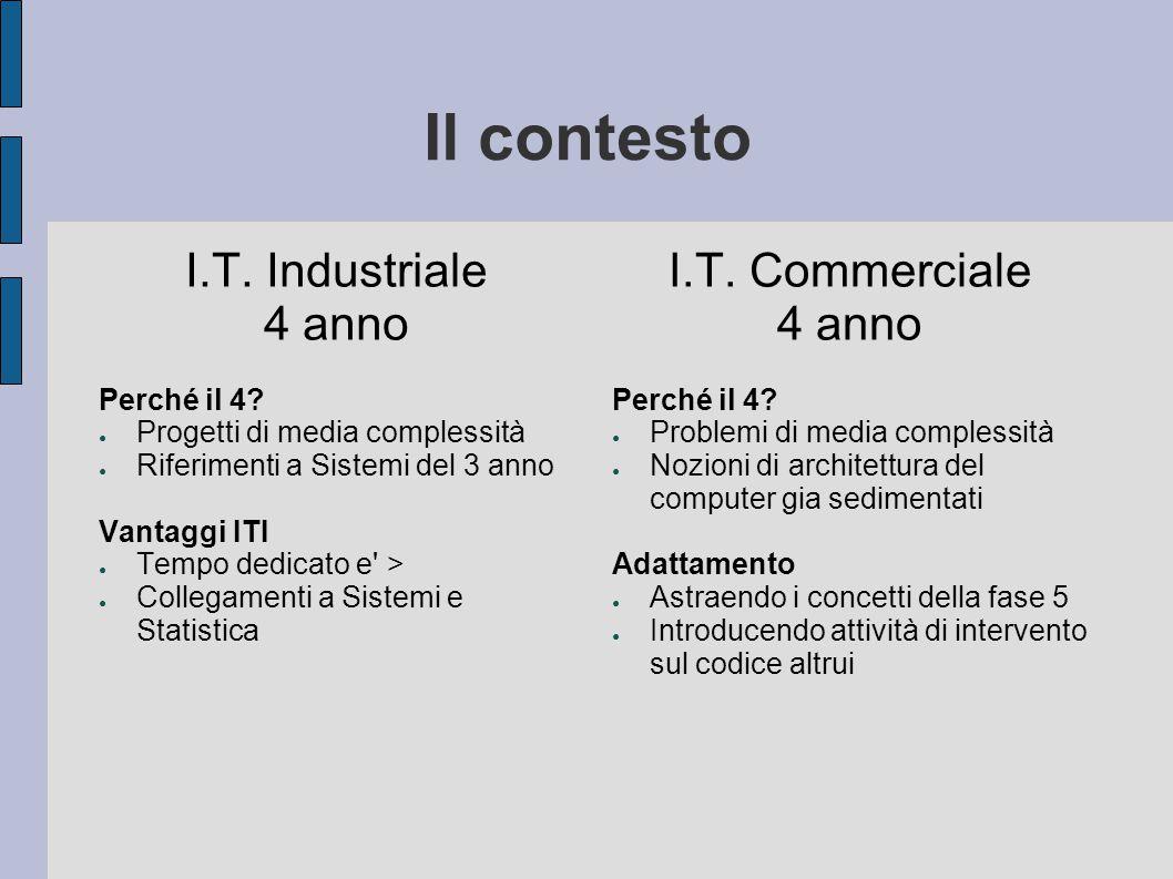 Il contesto I.T. Industriale 4 anno Perché il 4? ● Progetti di media complessità ● Riferimenti a Sistemi del 3 anno Vantaggi ITI ● Tempo dedicato e' >