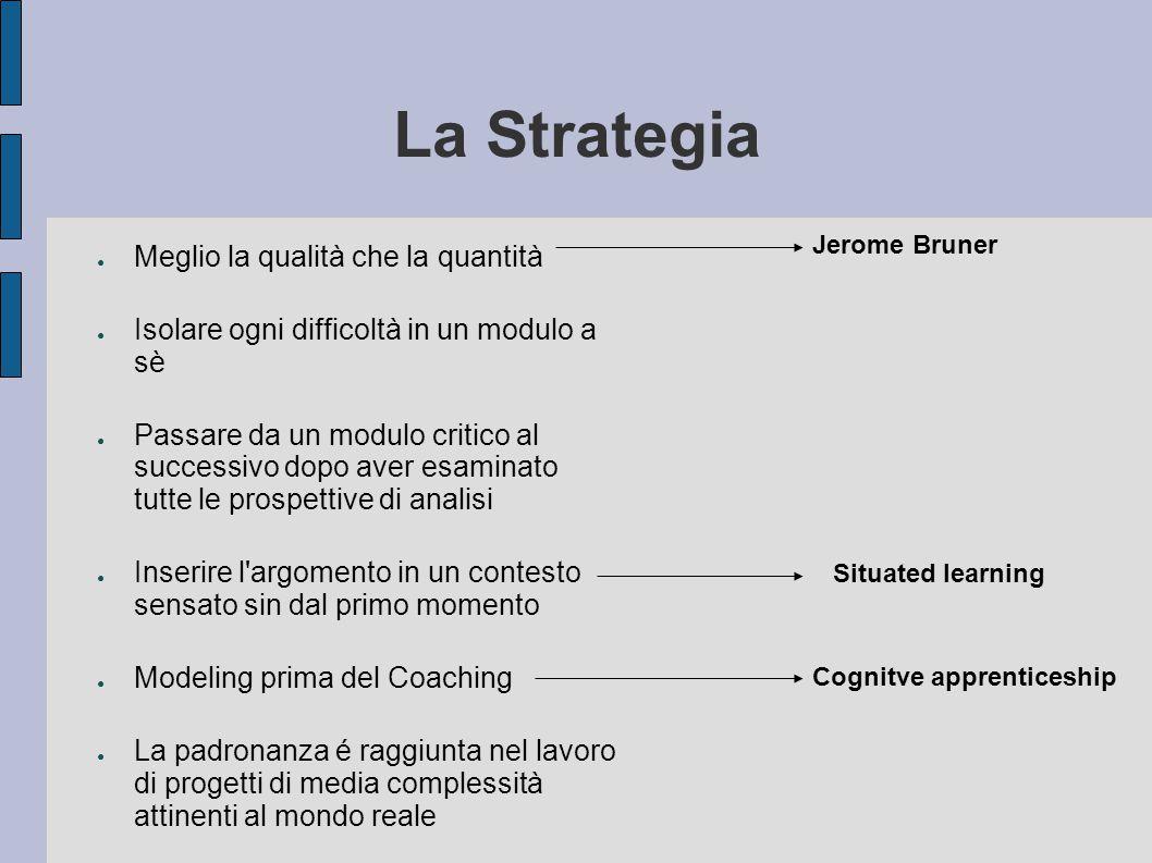 Alla radice del problema ottica strategica La lezione Si pone l obiettivo di Ragionare sulle strategie da applicare ai problemi che richiedono uso di matrici Cognitive apprenticeship mediante 1.modeling Campo fiorito (DFD) aula in 2.
