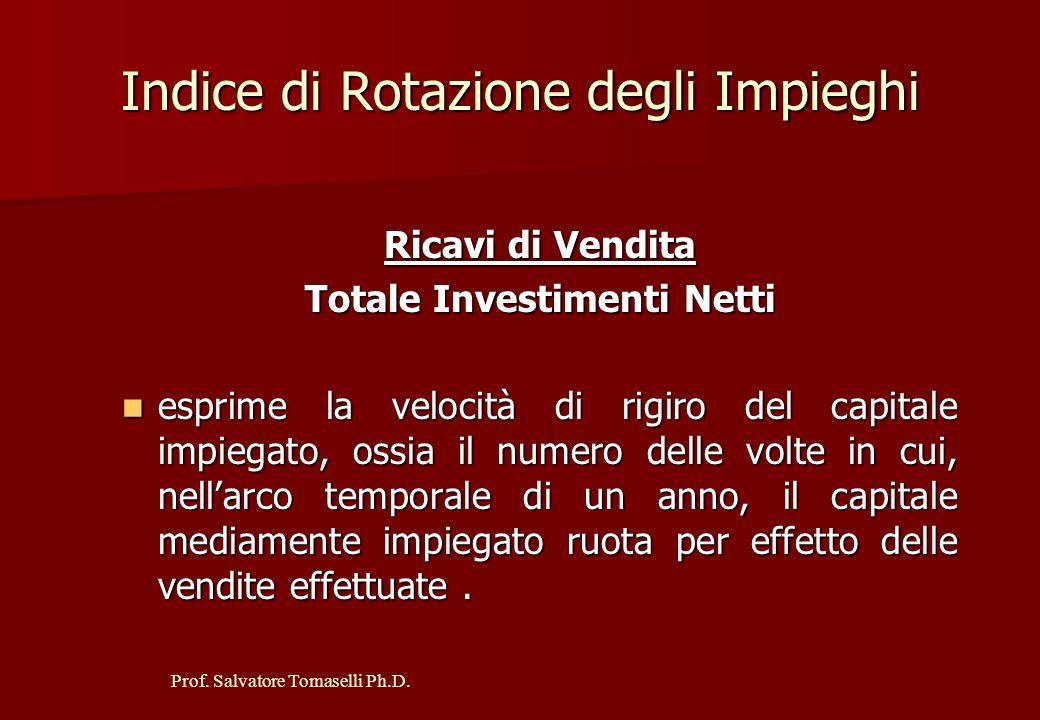 Prof. Salvatore Tomaselli Ph.D. Tasso di redditività delle Vendite R.O.S. (Return on Sales) = Reddito Operativo Ricavi di Vendita Ricavi di Vendita es