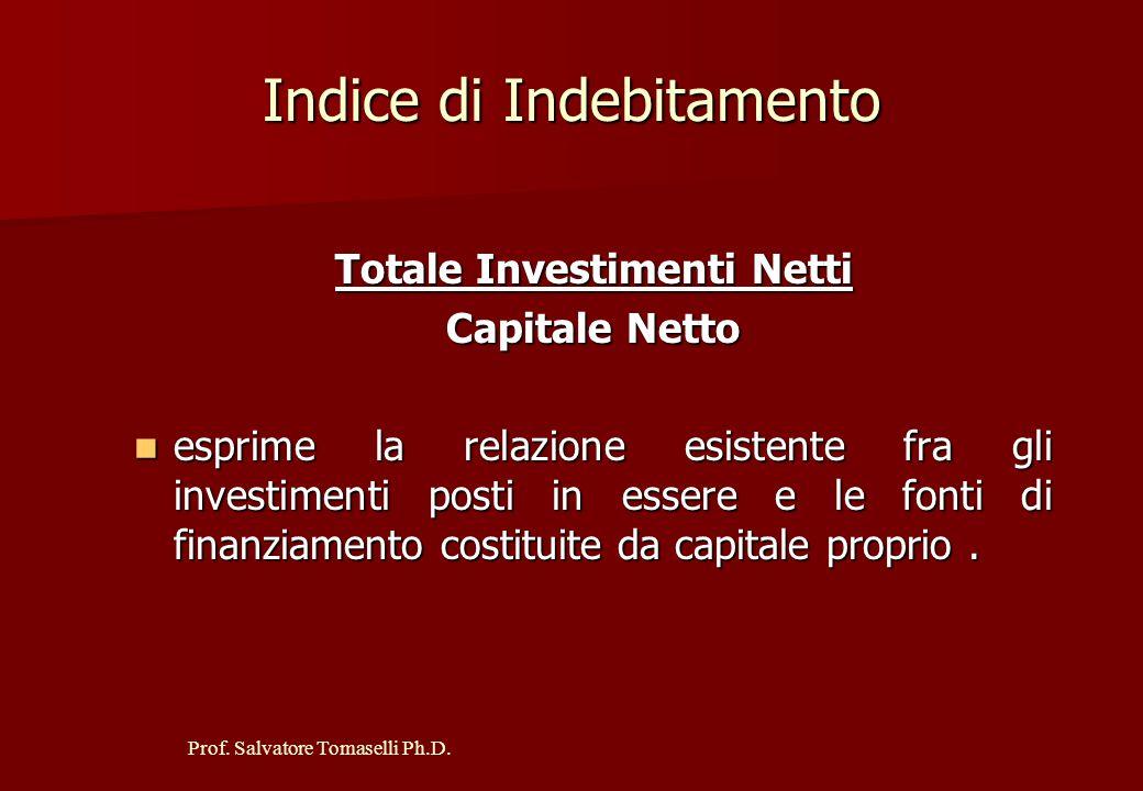 Prof. Salvatore Tomaselli Ph.D. Indice di Rotazione degli Impieghi Ricavi di Vendita Totale Investimenti Netti esprime la velocità di rigiro del capit