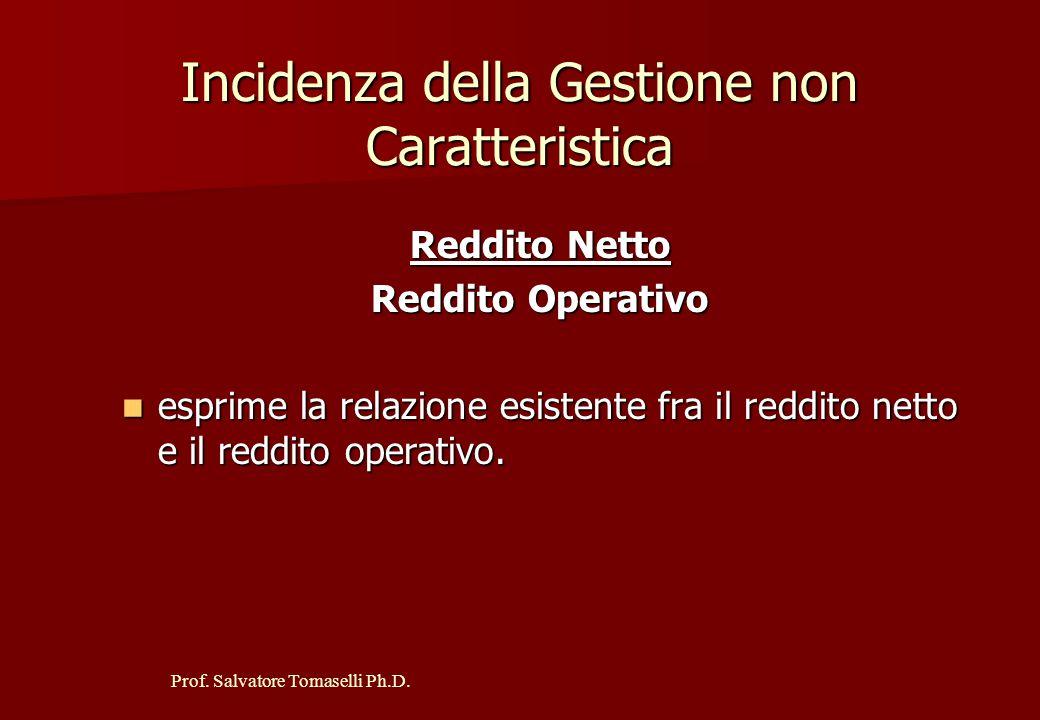 Prof. Salvatore Tomaselli Ph.D. Indice di Indebitamento Totale Investimenti Netti Capitale Netto esprime la relazione esistente fra gli investimenti p