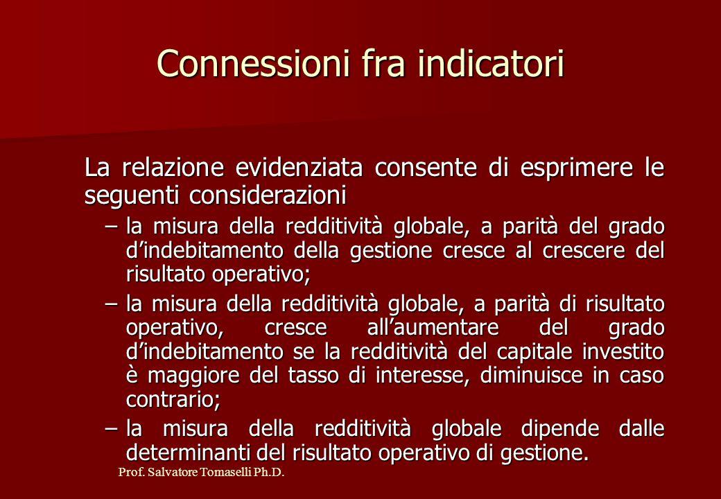 Prof. Salvatore Tomaselli Ph.D. Connessioni fra indicatori Esiste una relazione funzionale che lega algebricamente le configurazioni di reddito analiz