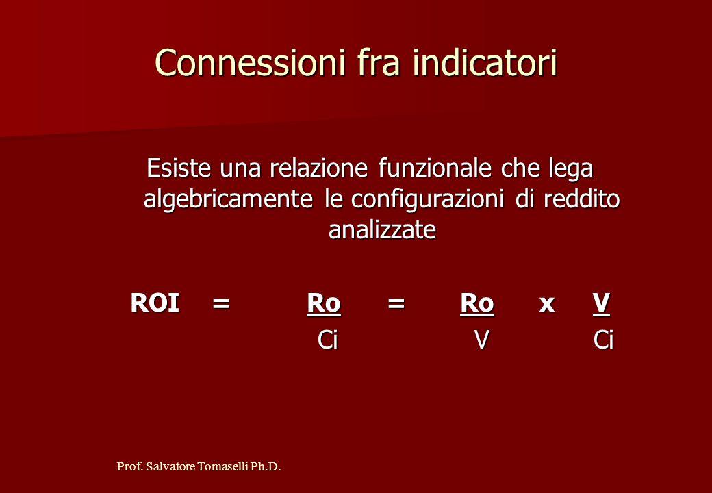 Prof. Salvatore Tomaselli Ph.D. Connessioni fra indicatori La relazione evidenziata consente di esprimere le seguenti considerazioni –la misura della