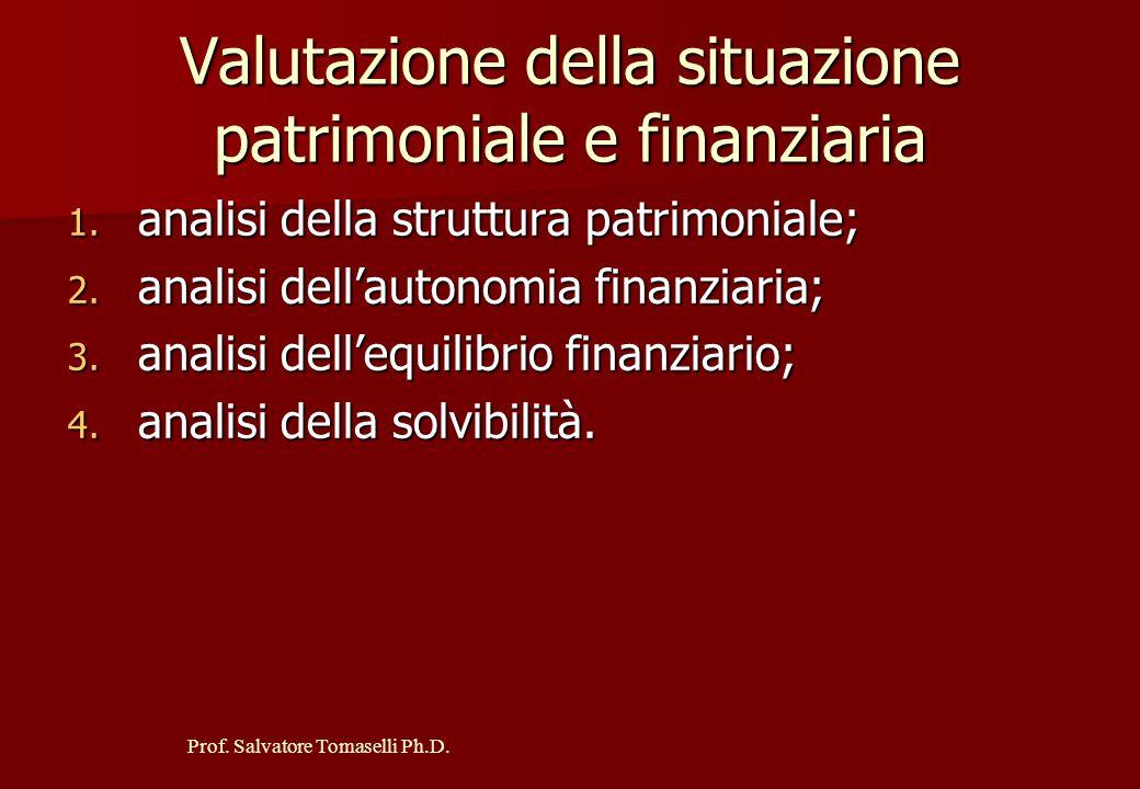 Prof. Salvatore Tomaselli Ph.D. Connessioni fra indicatori La relazione evidenziata consente di esprimere le seguenti considerazioni –il Roi, a parità