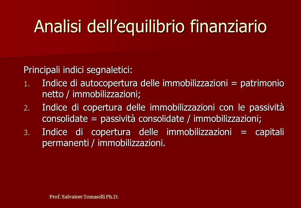 Prof. Salvatore Tomaselli Ph.D. Analisi dell'autonomia finanziaria Principali indici segnaletici: 1) indice di incidenza del patrimonio netto (patrimo