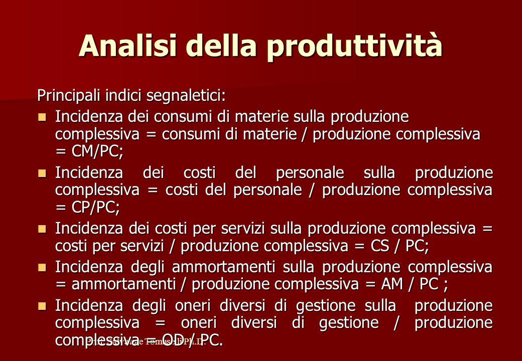 Prof. Salvatore Tomaselli Ph.D. Analisi della solvibilità Principali indici segnaletici: 1. Indice di disponibilità ( current test ratio) = attività a