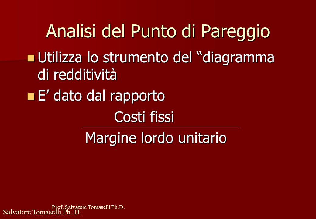 Prof. Salvatore Tomaselli Ph.D. Analisi dei Flussi Finanziari + Risultato d'esercizio + Ammortamenti + Interessi Passivi = FLUSSO DI CIRCOLANTE - Aume