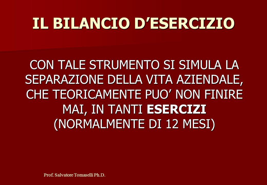 Prof. Salvatore Tomaselli Ph.D. Aspetto economico e Aspetto finanziario della Gestione CostiRicavi RisultatoEconomico(Reddito) UsciteEntrate Risultato