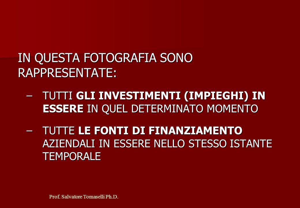 Prof. Salvatore Tomaselli Ph.D. LO STATO PATRIMONIALE E' UNA FOTOGRAFIA DEL PATRIMONIO DELL'AZIENDA AD UN DATO MOMENTO E' UNA FOTOGRAFIA DEL PATRIMONI