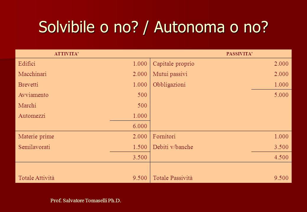 Prof.Salvatore Tomaselli Ph.D. Autonoma o non autonoma.