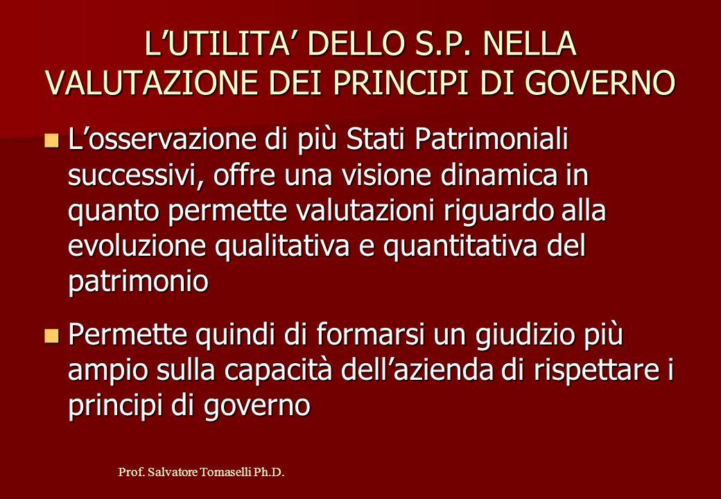 Prof. Salvatore Tomaselli Ph.D. Solvibile o no? / Autonoma o no? ATTIVITA' PASSIVITA' Edifici1.000Capitale proprio2.000 Macchinari2.000Mutui passivi2.