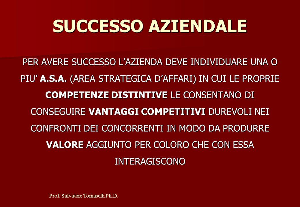 Prof. Salvatore Tomaselli Ph.D. MISSIONE AZIENDALE OPPORTUNITA' DI BUSINESS INDIVIDUATA NELL'AMBITO DEI BISOGNI DA SODDISFARE IN UN DETERMINATO SEGMEN