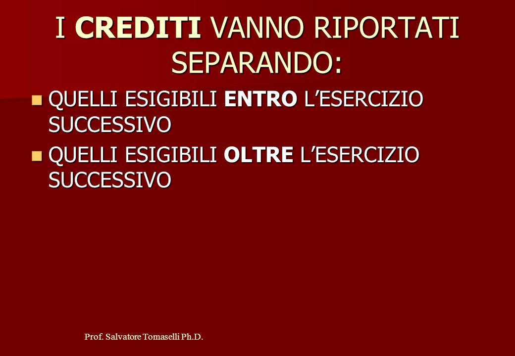 Prof.Salvatore Tomaselli Ph.D. LE RIMANENZE POSSONO ESSERE DI: M.P., M.S., M.C.