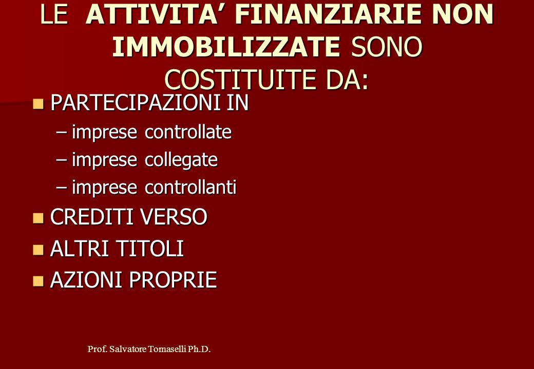 Prof. Salvatore Tomaselli Ph.D. I CREDITI POSSONO ESSERE VERSO: CLIENTI CLIENTI IMPRESE CONTROLLATE IMPRESE CONTROLLATE IMPRESE COLLEGATE IMPRESE COLL