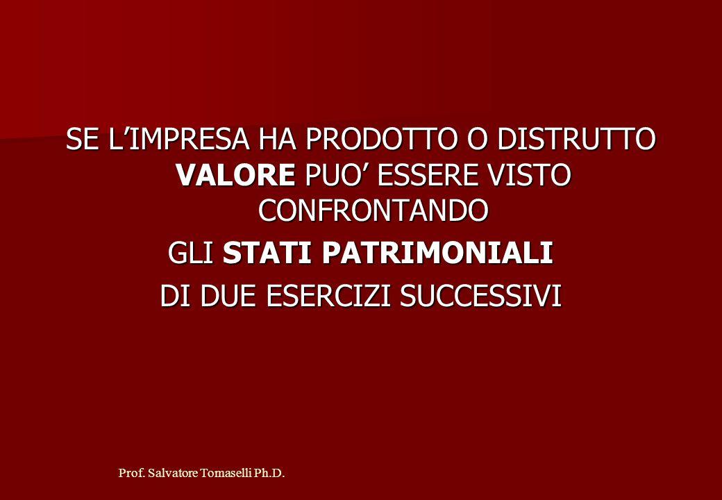 Prof. Salvatore Tomaselli Ph.D. I DEBITI POSSONO ESSERE VERSO: FORNITORI FORNITORI IMPRESE CONTROLLATE IMPRESE CONTROLLATE IMPRESE COLLEGATE IMPRESE C
