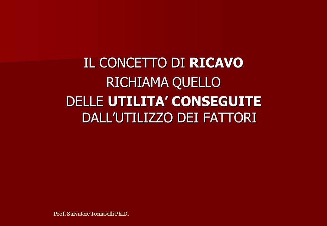 Prof. Salvatore Tomaselli Ph.D. IL CONCETTO DI COSTO RICHIAMA QUELLO DEI FATTORI PRODUTTIVI CONSUMATI IN UN DATO PERIODO
