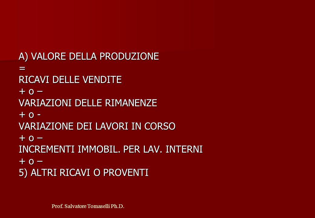 Prof. Salvatore Tomaselli Ph.D. LA STRUTTURA DEL CONTO ECONOMICO CONTO ECONOMICO E' DETERMINATA DALL'ART. 2425 BIS DALL'ART. 2425 BISDEL CODICE CIVILE