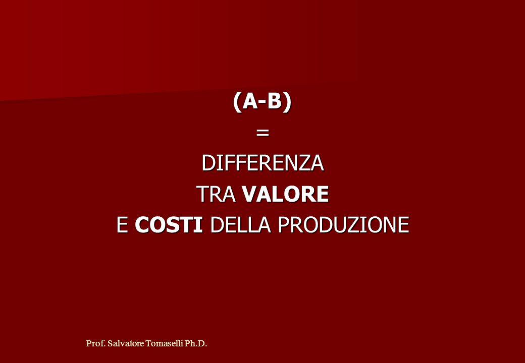 Prof. Salvatore Tomaselli Ph.D. A) COSTI DELLA PRODUZIONE = M.P., M.S., MERCI + SERVIZI + GODIMENTO BENI DI TERZI + PERSONALE + AMMORTAMENTI E SVALUTA