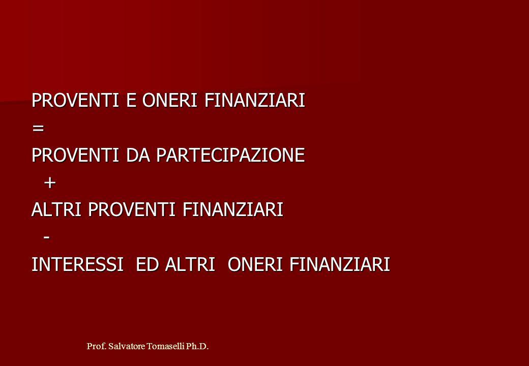 Prof. Salvatore Tomaselli Ph.D. (A-B)=DIFFERENZA TRA VALORE E COSTI DELLA PRODUZIONE