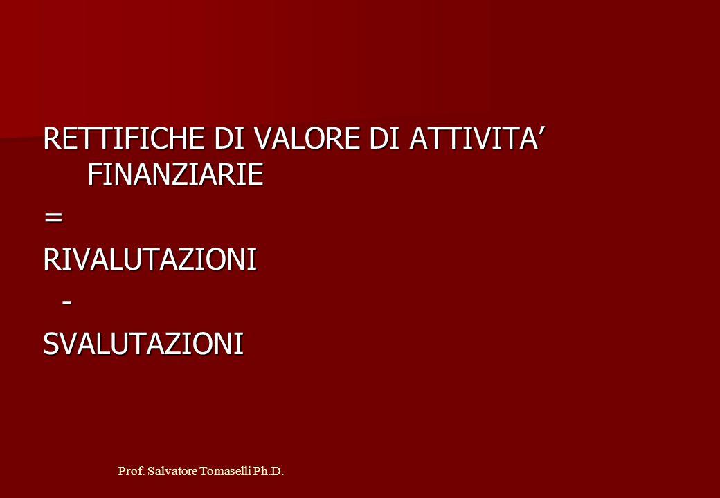 Prof. Salvatore Tomaselli Ph.D. PROVENTI E ONERI FINANZIARI = PROVENTI DA PARTECIPAZIONE + ALTRI PROVENTI FINANZIARI - INTERESSI ED ALTRI ONERI FINANZ