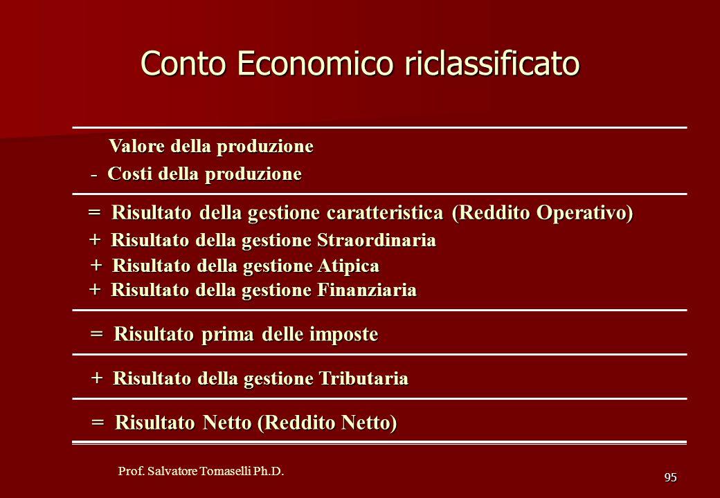 Prof. Salvatore Tomaselli Ph.D. 94 Stato Patrimoniale riclassificato Attività Passività Immobilizzazioni CapitaleCircolante Debiti a breve termine Cap