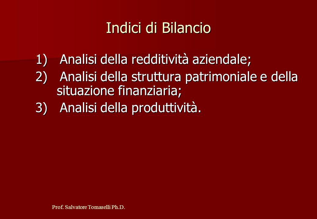 Prof. Salvatore Tomaselli Ph.D. 95 Conto Economico riclassificato Valore della produzione - Costi della produzione = Risultato della gestione caratter