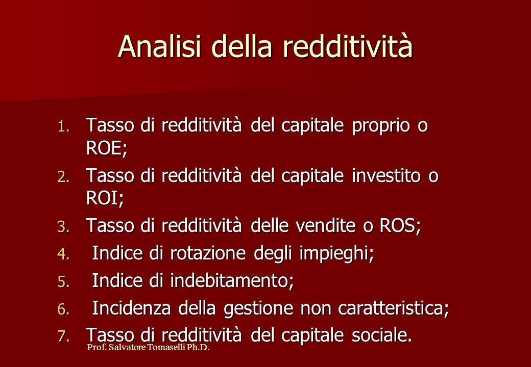 Prof. Salvatore Tomaselli Ph.D. Indici di Bilancio 1) Analisi della redditività aziendale; 2) Analisi della struttura patrimoniale e della situazione