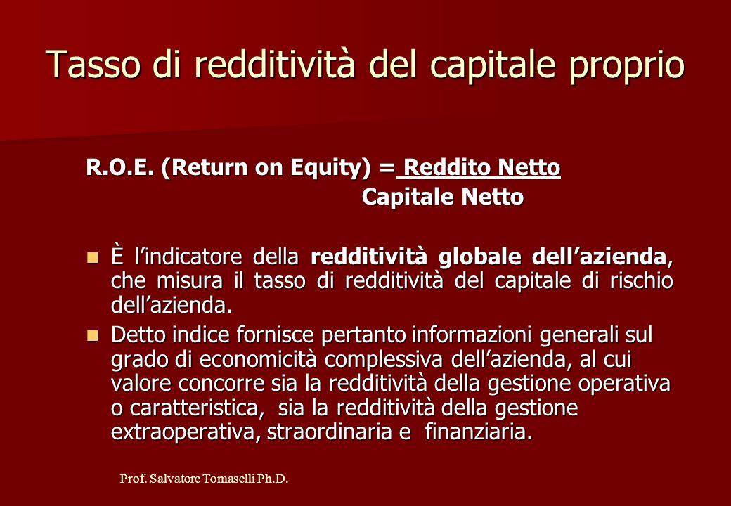 Prof. Salvatore Tomaselli Ph.D. Analisi della redditività 1. Tasso di redditività del capitale proprio o ROE; 2. Tasso di redditività del capitale inv
