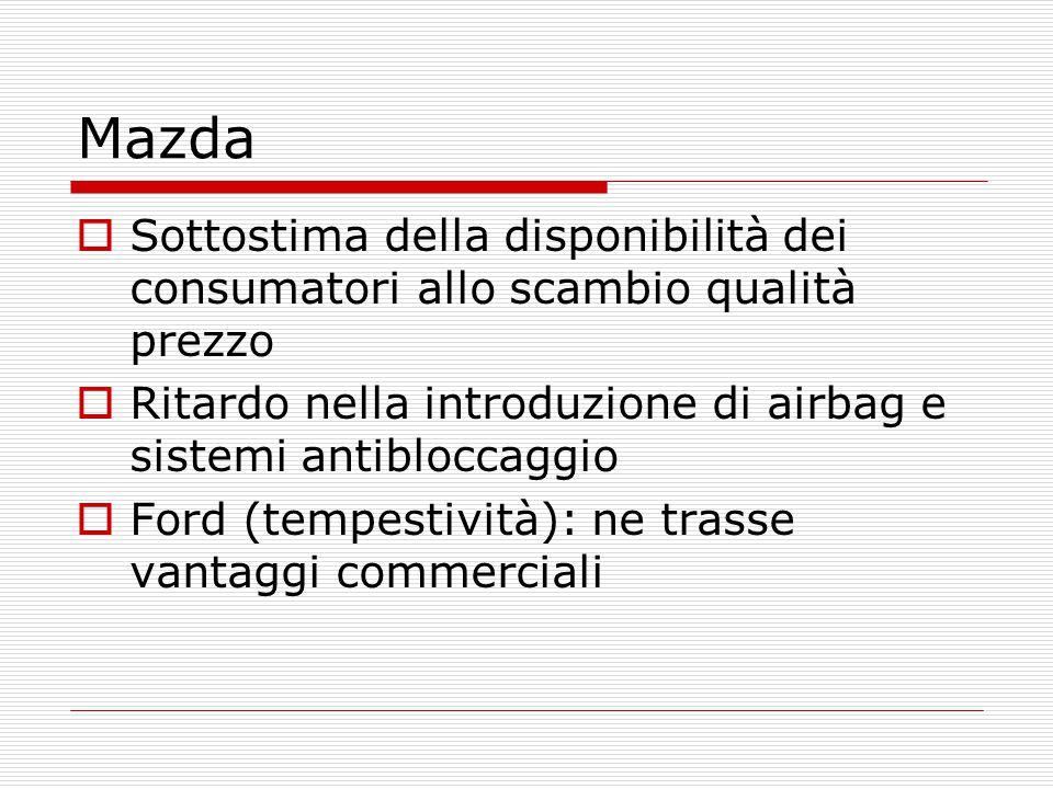 Mazda  Sottostima della disponibilità dei consumatori allo scambio qualità prezzo  Ritardo nella introduzione di airbag e sistemi antibloccaggio  Ford (tempestività): ne trasse vantaggi commerciali