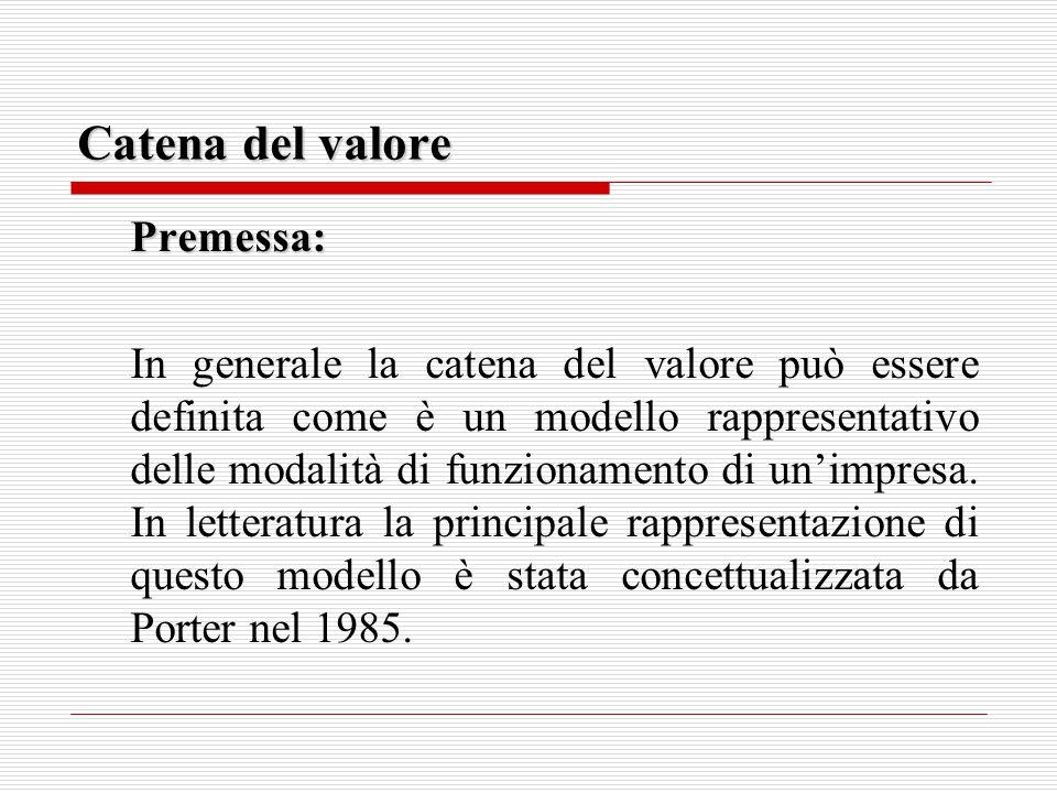 Catena del valore Premessa: In generale la catena del valore può essere definita come è un modello rappresentativo delle modalità di funzionamento di un'impresa.
