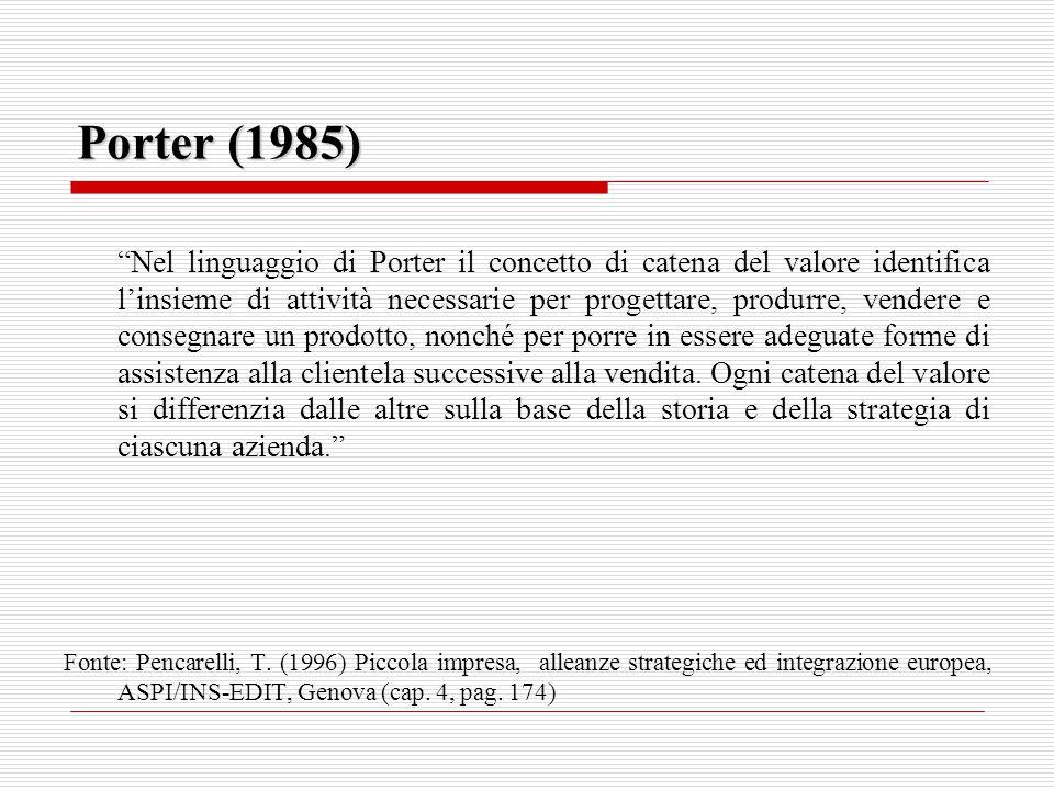 Porter (1985) Nel linguaggio di Porter il concetto di catena del valore identifica l'insieme di attività necessarie per progettare, produrre, vendere e consegnare un prodotto, nonché per porre in essere adeguate forme di assistenza alla clientela successive alla vendita.