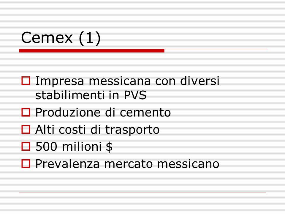 Cemex (1)  Impresa messicana con diversi stabilimenti in PVS  Produzione di cemento  Alti costi di trasporto  500 milioni $  Prevalenza mercato messicano