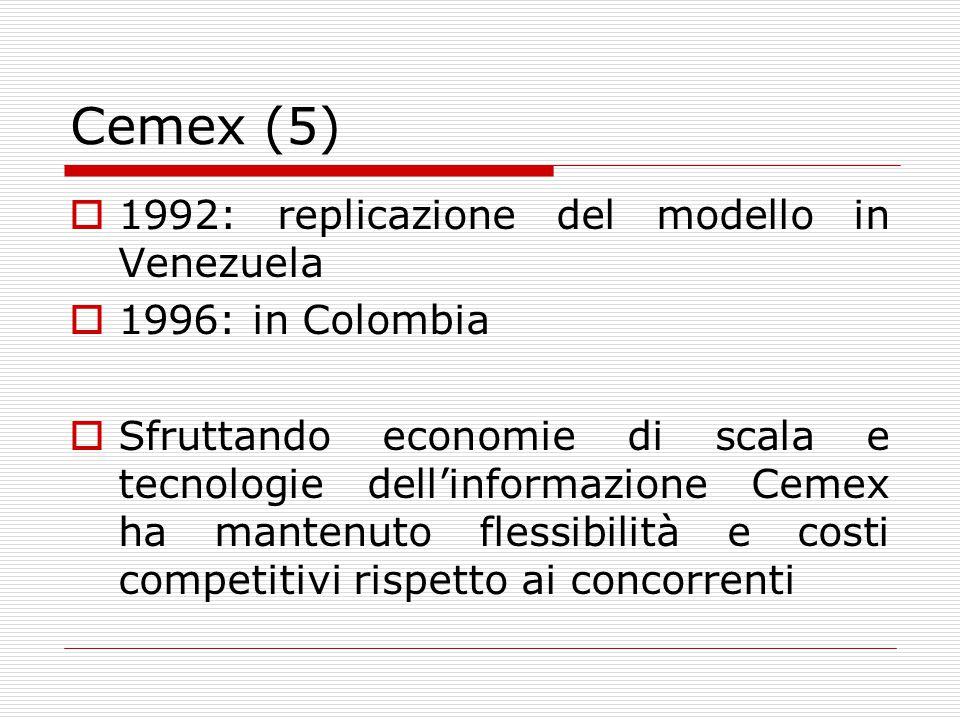 Cemex (5)  1992: replicazione del modello in Venezuela  1996: in Colombia  Sfruttando economie di scala e tecnologie dell'informazione Cemex ha mantenuto flessibilità e costi competitivi rispetto ai concorrenti