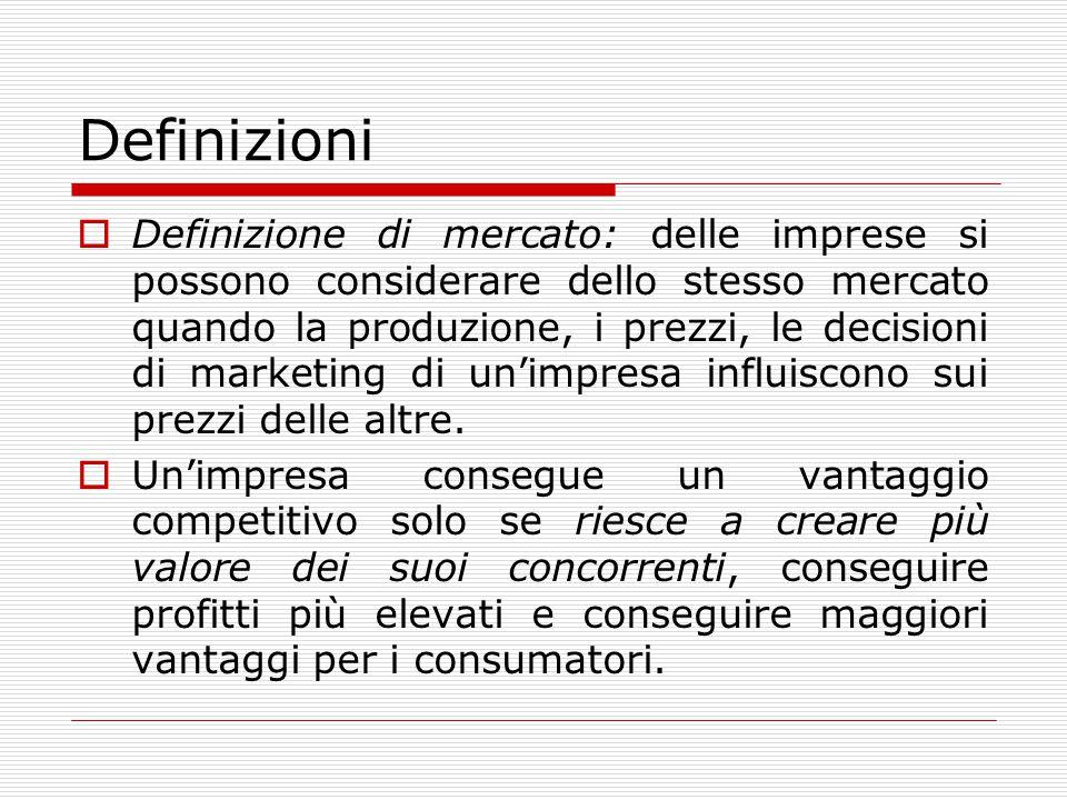 Definizioni  Definizione di mercato: delle imprese si possono considerare dello stesso mercato quando la produzione, i prezzi, le decisioni di marketing di un'impresa influiscono sui prezzi delle altre.