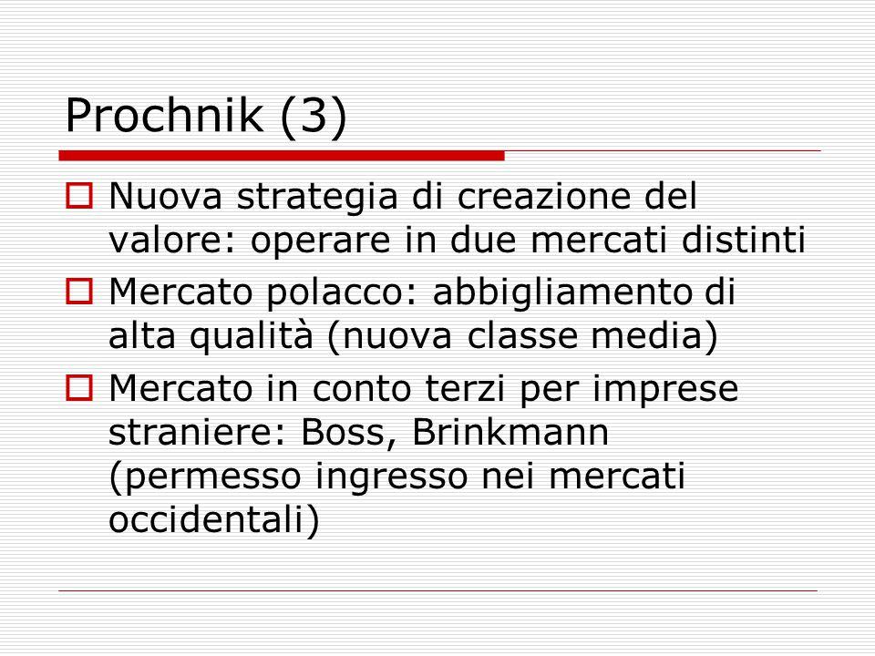Prochnik (3)  Nuova strategia di creazione del valore: operare in due mercati distinti  Mercato polacco: abbigliamento di alta qualità (nuova classe media)  Mercato in conto terzi per imprese straniere: Boss, Brinkmann (permesso ingresso nei mercati occidentali)