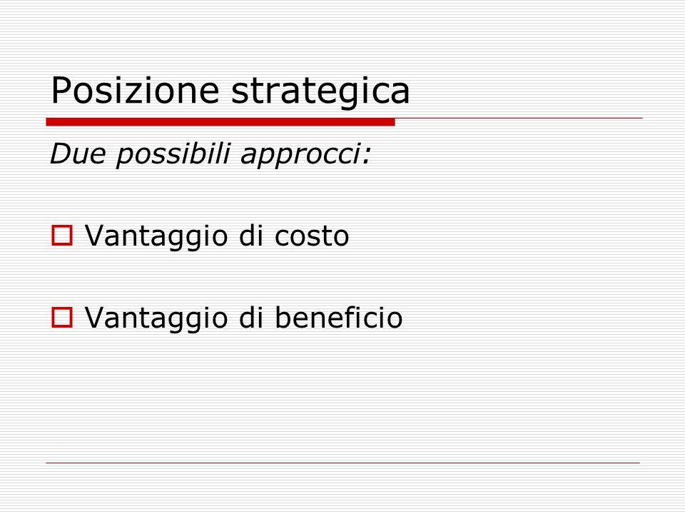 Posizione strategica Due possibili approcci:  Vantaggio di costo  Vantaggio di beneficio