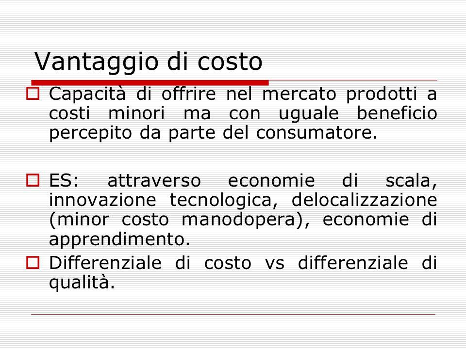 Vantaggio di costo  Capacità di offrire nel mercato prodotti a costi minori ma con uguale beneficio percepito da parte del consumatore.