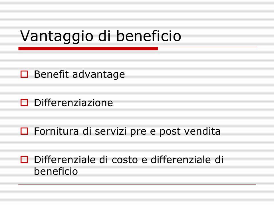 Vantaggio di beneficio  Benefit advantage  Differenziazione  Fornitura di servizi pre e post vendita  Differenziale di costo e differenziale di beneficio