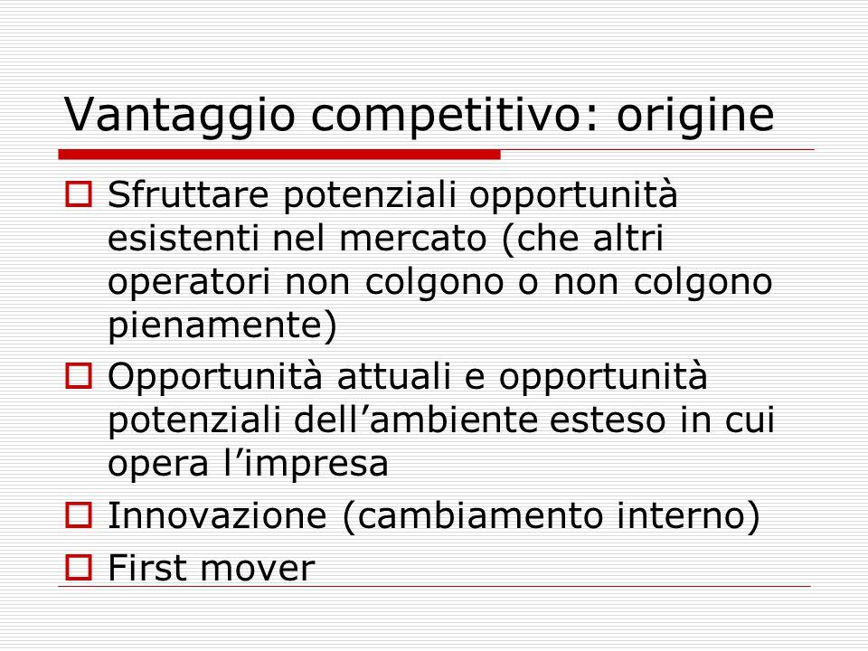 Vantaggio competitivo: origine  Sfruttare potenziali opportunità esistenti nel mercato (che altri operatori non colgono o non colgono pienamente)  Opportunità attuali e opportunità potenziali dell'ambiente esteso in cui opera l'impresa  Innovazione (cambiamento interno)  First mover