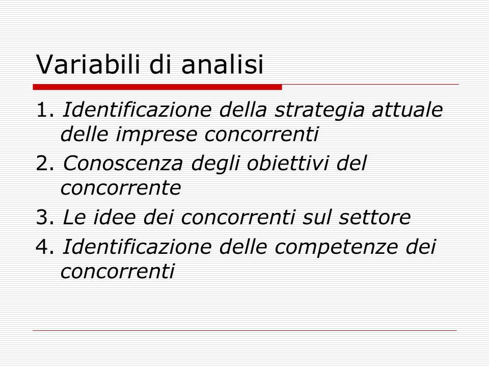 Variabili di analisi 1.Identificazione della strategia attuale delle imprese concorrenti 2.