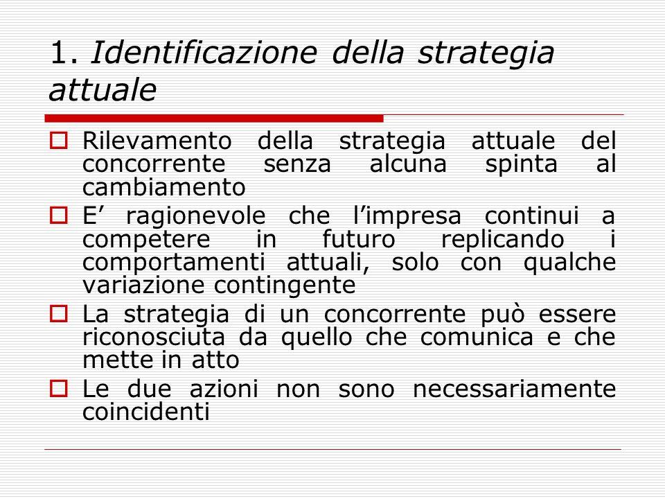 1. Identificazione della strategia attuale  Rilevamento della strategia attuale del concorrente senza alcuna spinta al cambiamento  E' ragionevole c