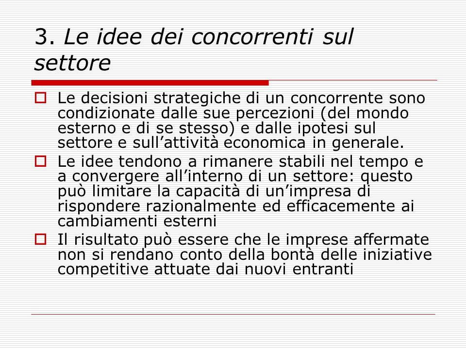3. Le idee dei concorrenti sul settore  Le decisioni strategiche di un concorrente sono condizionate dalle sue percezioni (del mondo esterno e di se