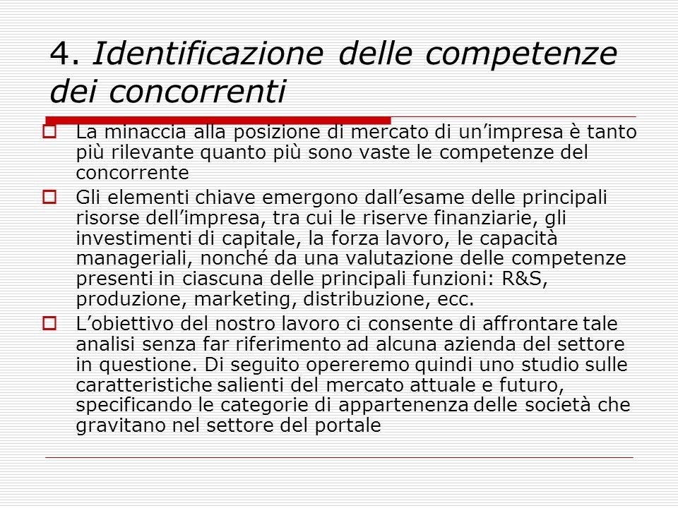 4. Identificazione delle competenze dei concorrenti  La minaccia alla posizione di mercato di un'impresa è tanto più rilevante quanto più sono vaste