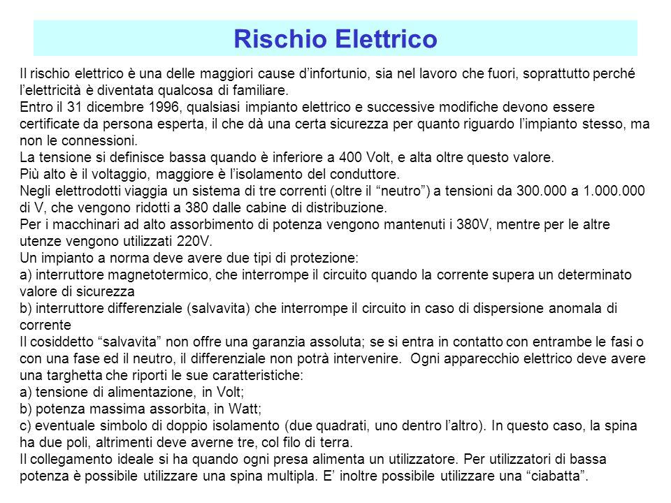 Rischio Elettrico Il rischio elettrico è una delle maggiori cause d'infortunio, sia nel lavoro che fuori, soprattutto perché l'elettricità è diventata qualcosa di familiare.