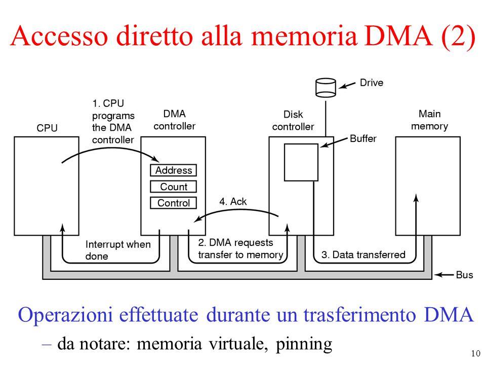 10 Accesso diretto alla memoria DMA (2) Operazioni effettuate durante un trasferimento DMA –da notare: memoria virtuale, pinning