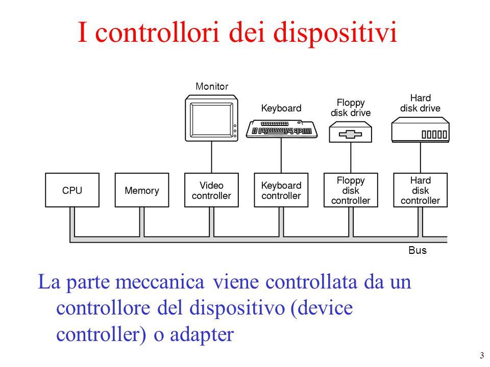4 Controllore I/O Registro/i dati Registro/i controllo Unità di controllo Bus dati Bus indirizzi Bus controllo Dispositivo porta Operazione / esiti Dati da/per la periferica I controllori dei dispositivi (2) Esempio di controllore di una porta.