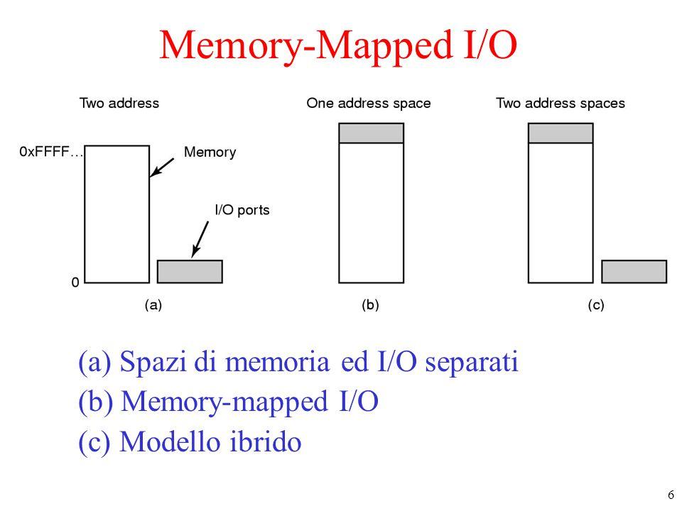 6 Memory-Mapped I/O (a) Spazi di memoria ed I/O separati (b) Memory-mapped I/O (c) Modello ibrido