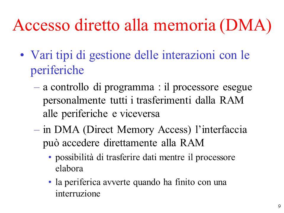 9 Accesso diretto alla memoria (DMA) Vari tipi di gestione delle interazioni con le periferiche –a controllo di programma : il processore esegue perso